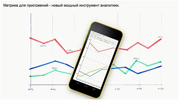 yandex.metrica apps Yandex launches analytics tool for mobile apps