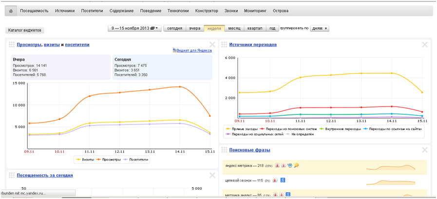 yandex.metric demo Yandex.Metrics 2.0 is coming!