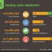 russia_internet_consumers_numbers