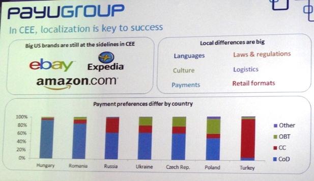amazon key success factors