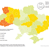 twitter activities in ukraine by region