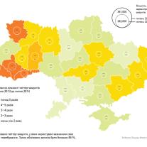twitter activities in ukraine by region